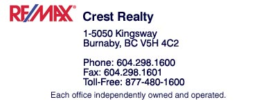 british columbia real estate